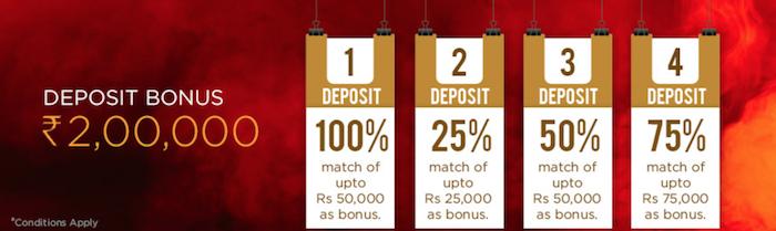 Bodog India Casino Bonus