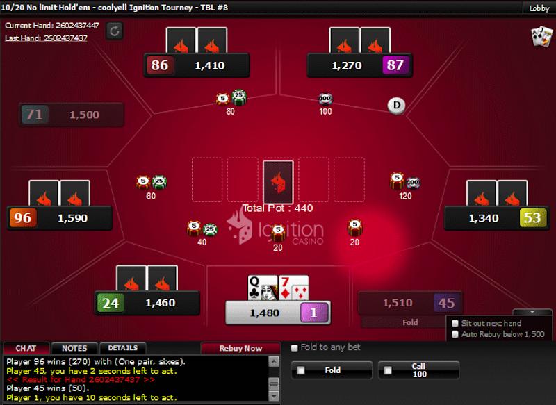 Ignition Poker Cash Games