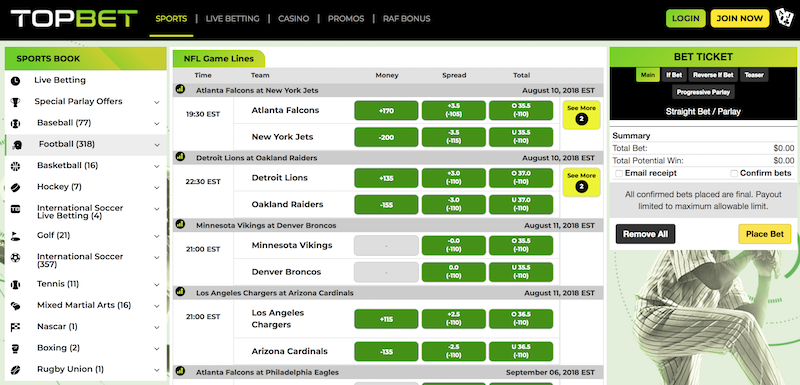 Live Betting at TopBet Sportsbook