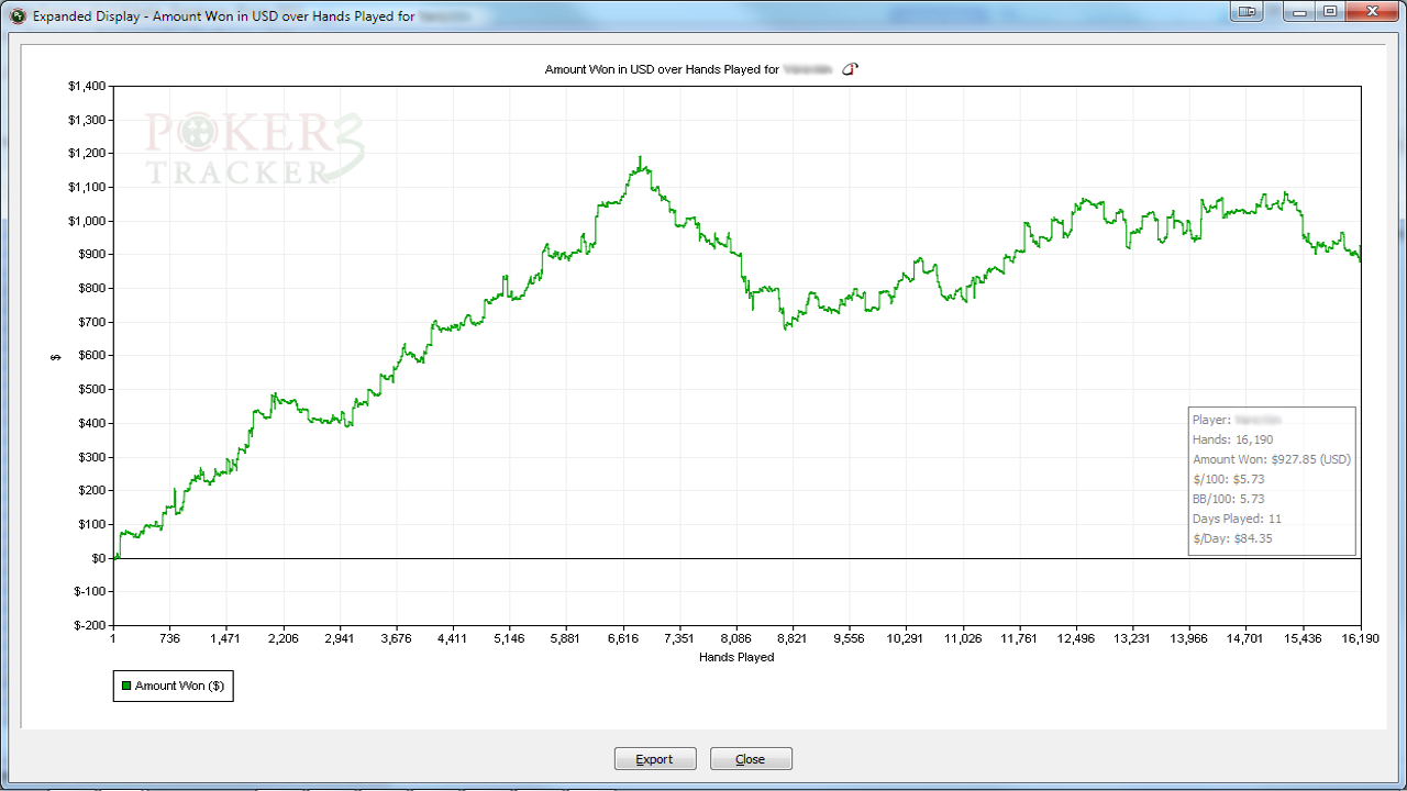 Poker Tracker Hand Statistics - Graphs & Tools