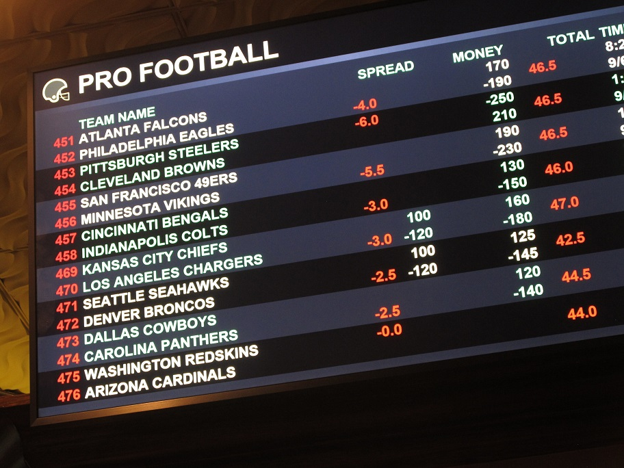 sports betting lounges