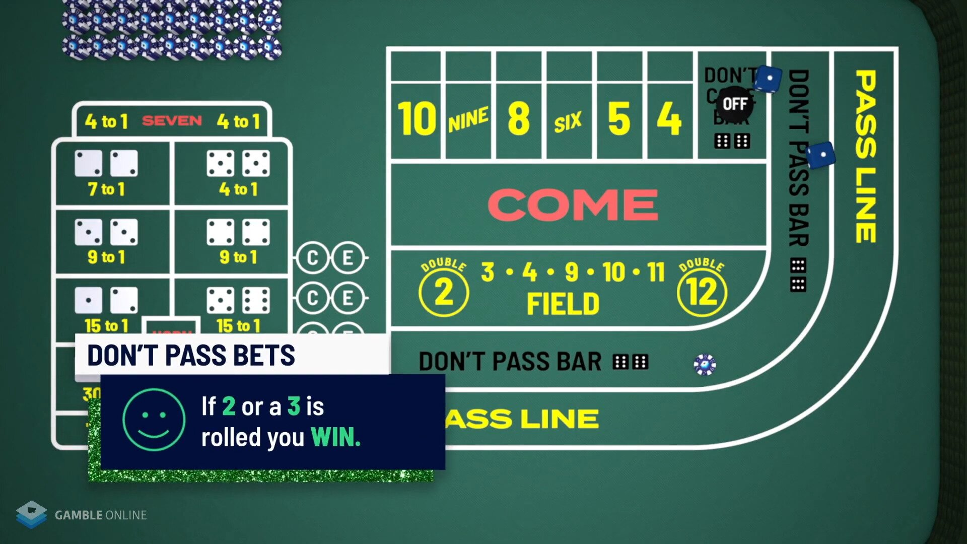How to Play Craps Online _ Learn to Play Craps in Under 10 Minutes 2020 1-57 screenshot