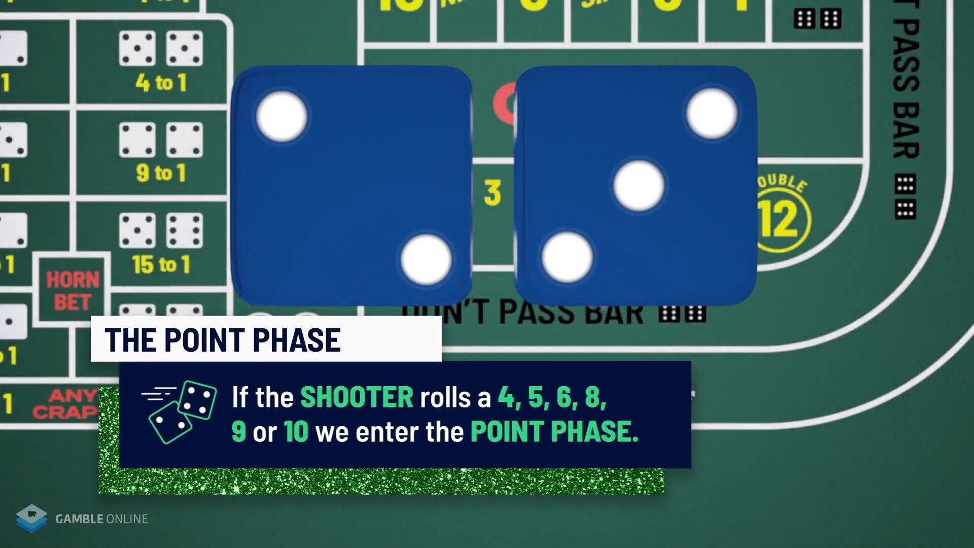 How to Play Craps Online _ Learn to Play Craps in Under 10 Minutes 2020 2-15 screenshot