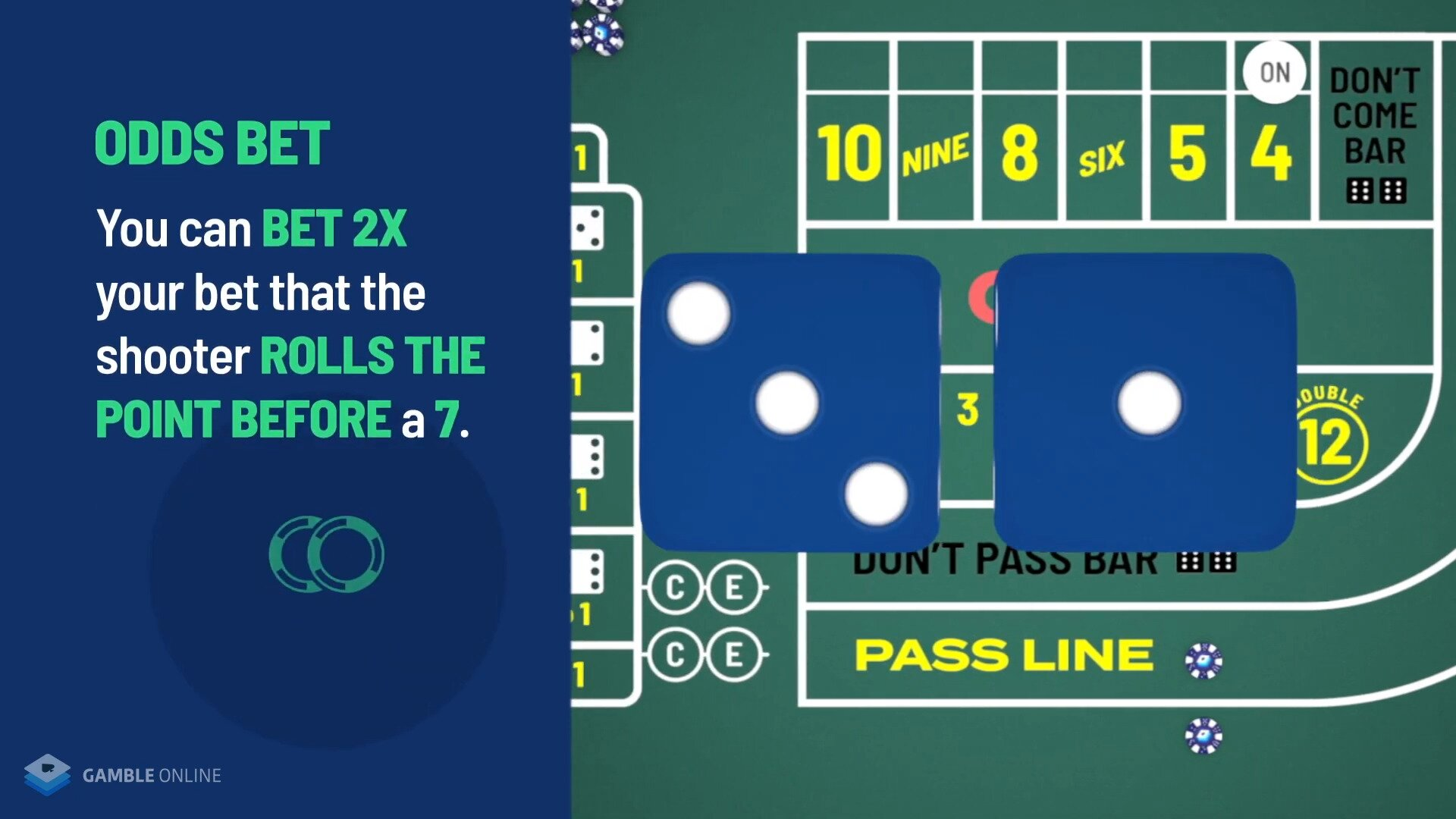 How to Play Craps Online _ Learn to Play Craps in Under 10 Minutes 2020 2-48 screenshot