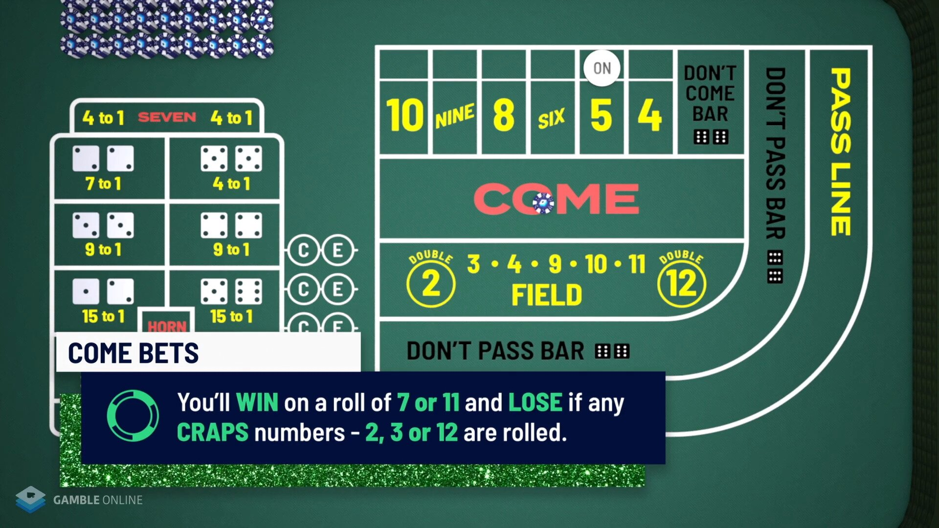 How to Play Craps Online _ Learn to Play Craps in Under 10 Minutes 2020 4-24 screenshot